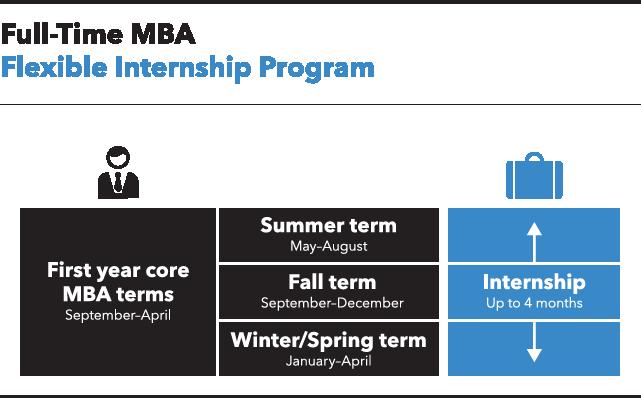 flexible internship program
