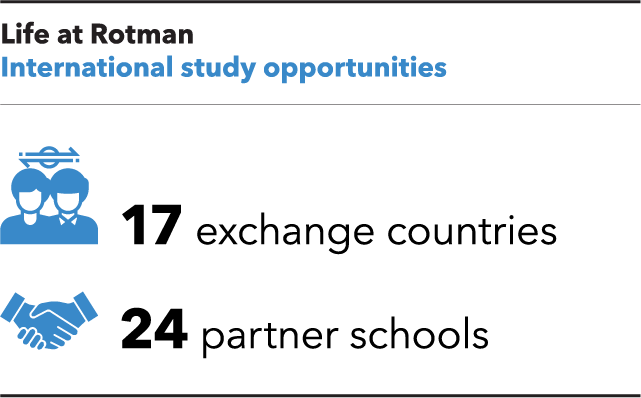 Life at Rotman: International study opportunities. 17 exchange countries and 24 partner schools.