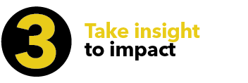 3. Take insight to impact
