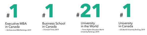 #1 EMBA in Canada - QS Executive MBA Rankings, 2019 | #1 Business School in Canada - Financial Times, 2019 | #1 University in Canada - QS World University Ranking, 2019