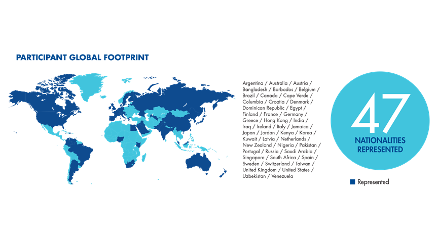 Participant Global Footprint