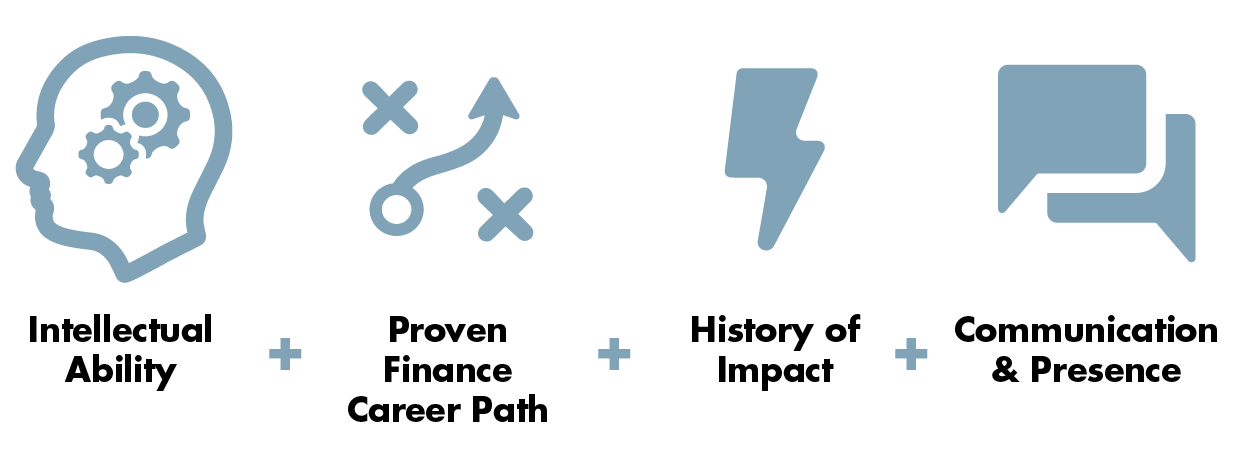 What we look for: Intellectual Ability + Proven Finance Career Path + History of Impact + Communication Presence