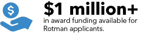 Over $1 million in award funding available for Rotman applicants