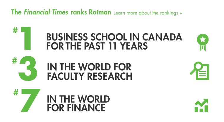 RANKINGS - ROTMAN #1 IN CANDA - #3 RESEARCH - #7 FINANCE - FINANCIAL TIMES